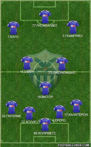 AE Anorthosis Famagusta 4-1-2-3 football formation