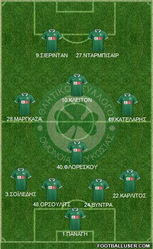 AS Omonoia Nicosia 4-1-3-2 football formation