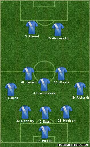 Hartlepool United 3-5-2 football formation