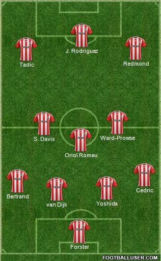 Southampton 4-1-2-3 football formation