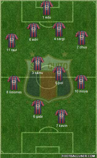 S Deportivo Quito 4-4-2 football formation