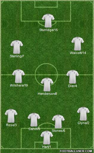 England 4-3-2-1 football formation