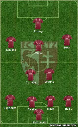 Football Club de Metz 4-2-3-1 football formation