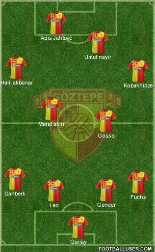 Göztepe A.S. 4-4-2 football formation