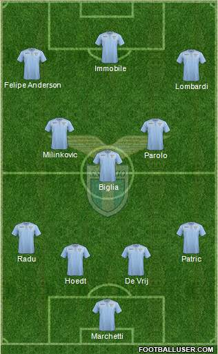 S.S. Lazio 4-1-3-2 football formation