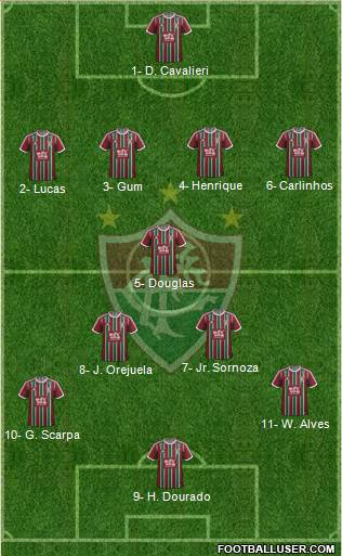 Fluminense FC 4-3-3 football formation