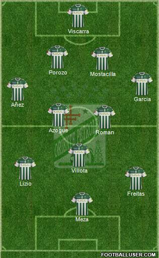 C Oriente Petrolero 4-2-1-3 football formation