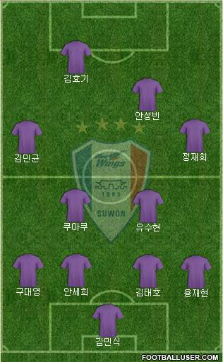 Suwon Samsung Blue Wings 4-4-2 football formation