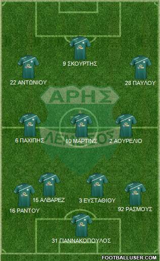 Aris Limassol 4-3-3 football formation