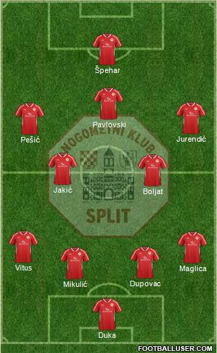 RNK Split football formation