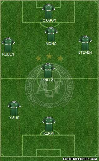 A Chapecoense F 5-4-1 football formation