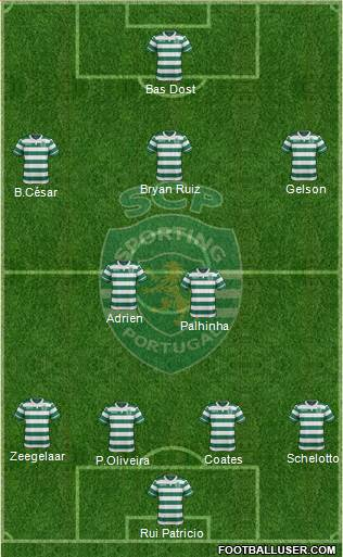 Sporting Clube de Portugal - SAD 4-2-3-1 football formation