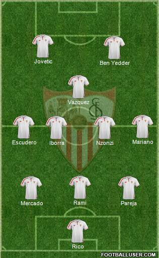 Sevilla F.C., S.A.D. 3-4-1-2 football formation