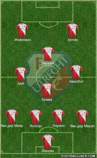 FC Utrecht 4-1-4-1 football formation