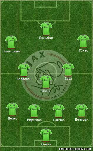AFC Ajax 4-5-1 football formation