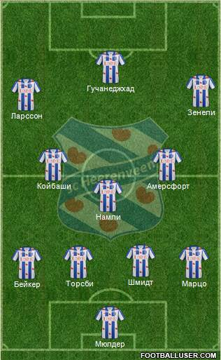 sc Heerenveen 4-1-4-1 football formation