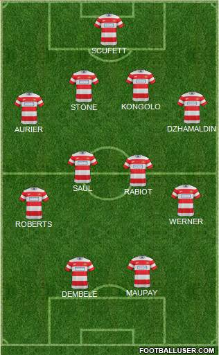 Doncaster Rovers 4-4-2 football formation