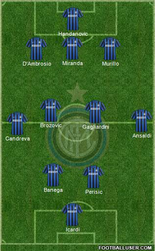 F.C. Internazionale 3-4-2-1 football formation
