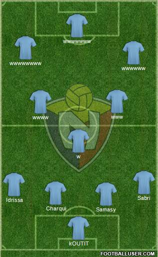 CD El Nacional 4-1-2-3 football formation