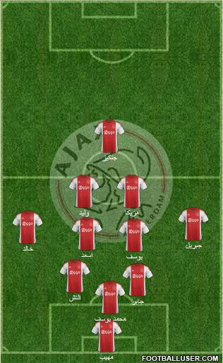 AFC Ajax 3-4-1-2 football formation