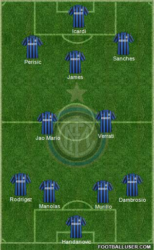 F.C. Internazionale 4-2-1-3 football formation