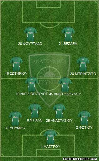 MS Anagennisi Deryneias 4-4-2 football formation
