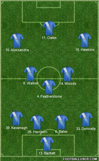 Hartlepool United 4-3-3 football formation