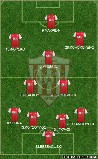 AS Nea Salamis Famagusta 4-2-1-3 football formation