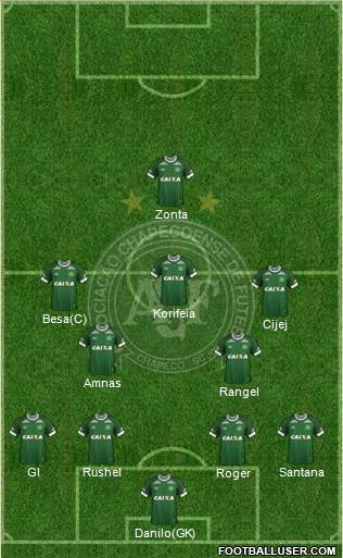 A Chapecoense F 4-2-3-1 football formation