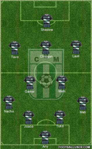 Racing Club de Montevideo football formation