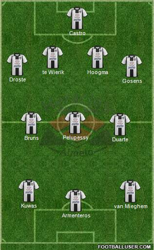 Heracles Almelo football formation