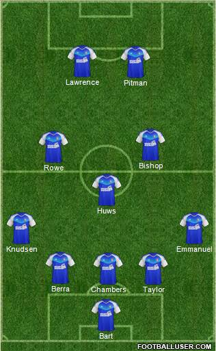 Ipswich Town 3-5-2 football formation