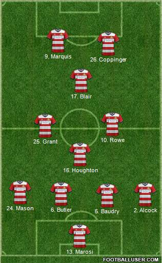 Doncaster Rovers football formation
