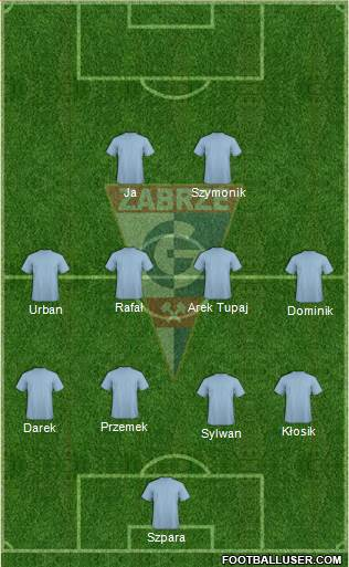 Gornik Zabrze football formation