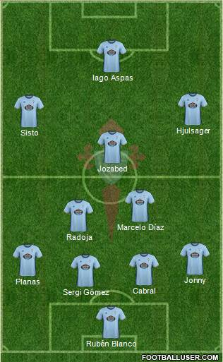 R.C. Celta S.A.D. B 4-3-3 football formation
