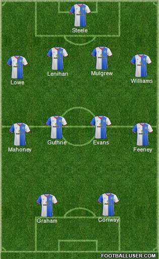 Blackburn Rovers 4-2-1-3 football formation