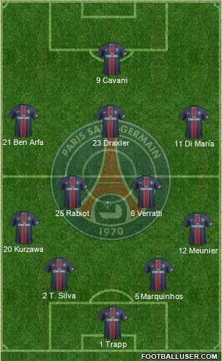 Paris Saint-Germain 4-2-3-1 football formation