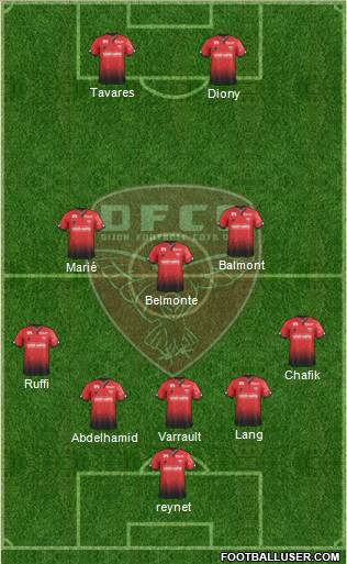 DFCO 5-3-2 football formation