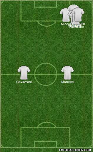 Championship Manager Team 4-2-4 football formation