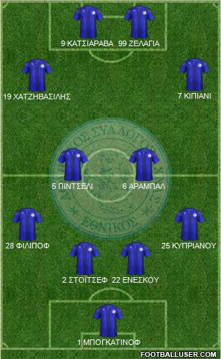 AS Ethnikos Achnas 4-4-2 football formation