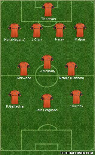 Dundee United 4-4-2 football formation