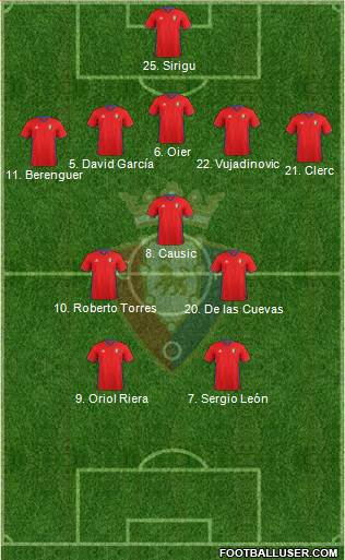 C. At. Osasuna 4-3-3 football formation