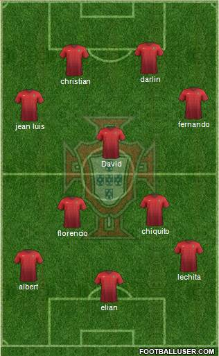 Portugal 3-4-2-1 football formation