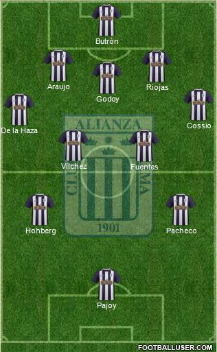 C Alianza Lima 5-4-1 football formation