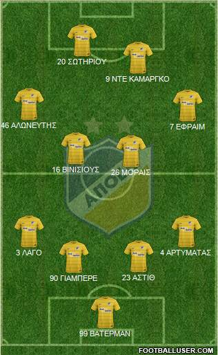 APOEL Nicosia 4-2-1-3 football formation