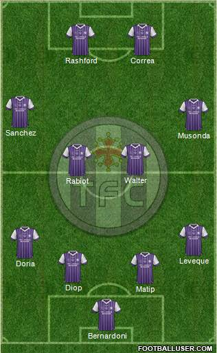 Toulouse Football Club 4-2-2-2 football formation