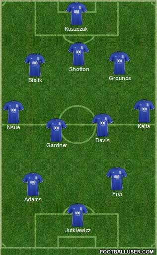 Birmingham City 3-5-2 football formation