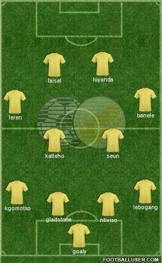 South Africa 4-4-2 football formation