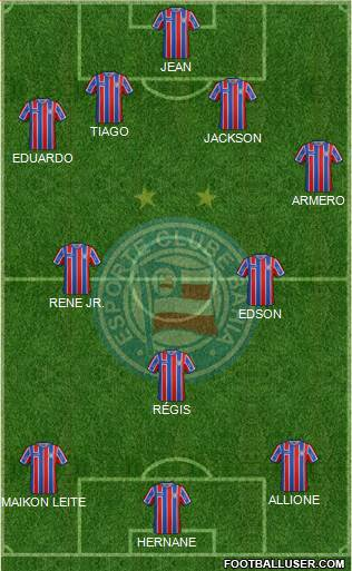 EC Bahia 4-2-1-3 football formation