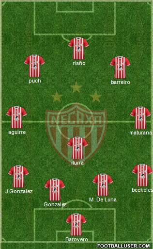 Club Deportivo Necaxa 3-4-3 football formation